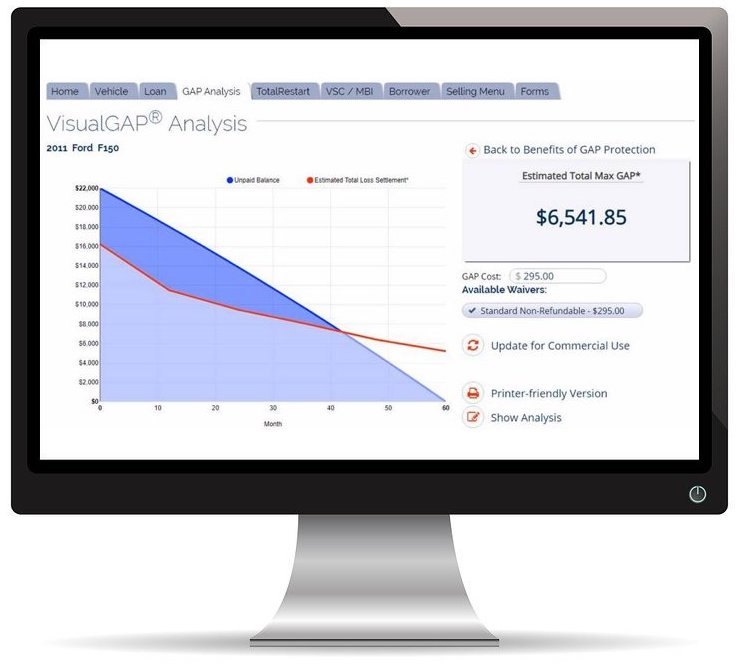 Monitor with VisualGAP Chart